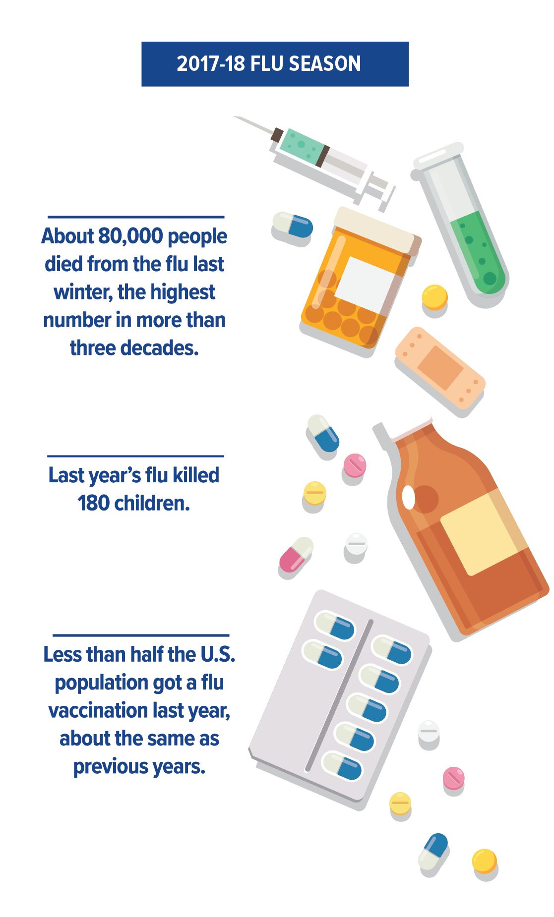 From flu many people die how the